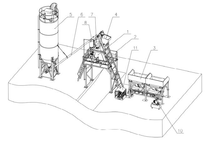 structure of skip hoist type concrete batching plant